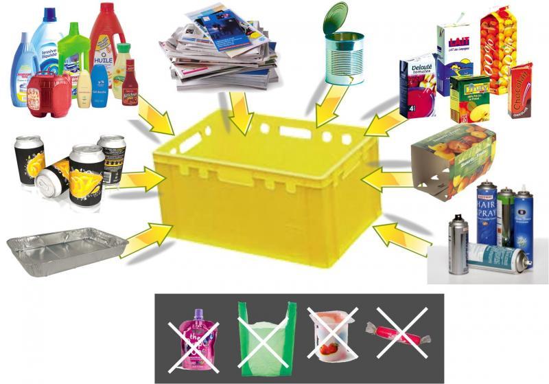 caissette_jaune_site_web